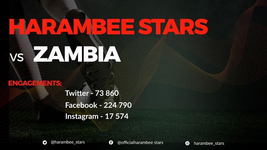 Harambee Stars Engagements