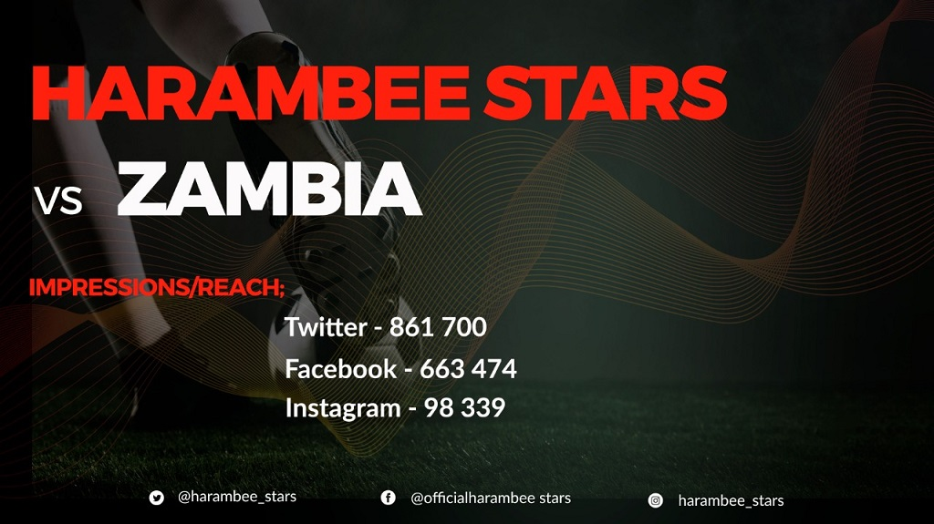 Almost 2 Million reached in Harambee Stars, Zambia friendly
